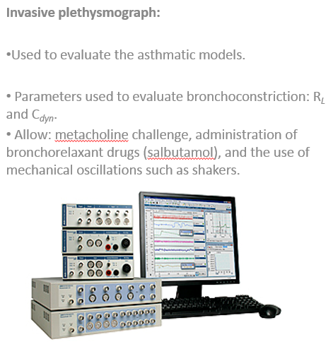 invasive plethysmograph summary